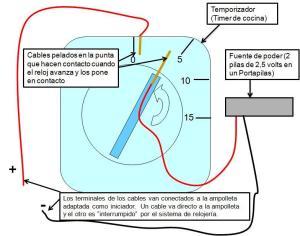 Dibujo5